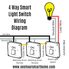best 4 way smart light switches Four Way Switch Wiring Diagram 4-Way Dimmer Switch Wiring Diagram