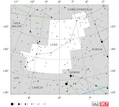 Star Chart Without Constellations Lynx Constellation Facts Story Stars Location Star Map