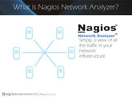 nagios network analyzer nagios network analyzer barca fontanacountryinn com