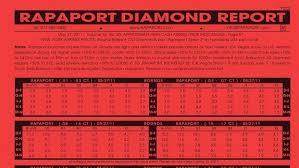 Rapaport Diamond Report
