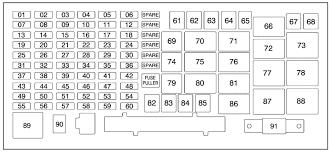 h1 fuse box diagram wiring diagram site 2008 hummer h3 fuse box diagram wiring diagrams best fuse box repair kit 2008 hummer h3