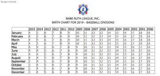 Date Of Birth Age Chart Age Charts Baseball Softball