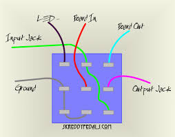 pdt foot switch wiring many different ways telecaster this will get rid of any leakage from your input capacitor and will help to decrease any pops when engaged the benefit is more noticable on higher gain