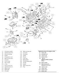 2006 subaru wrx engine diagram wiring diagram for professional • need help finding a labeled engine diagram i club 2005 subaru wrx engine diagram 2009 subaru
