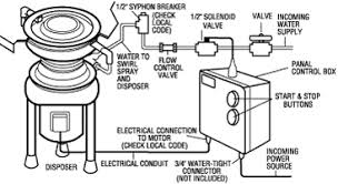 wiring 110 electric plug all image wiring diagram 220 Single Phase Wiring 50 rv wiring diagram installation furthermore nema 220v plug wiring diagram together with 110 220 single 220 single phase wiring diagram