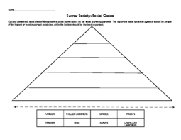 Viking Hierarchy Chart Social Hierarchy Worksheets Teaching Resources Tpt