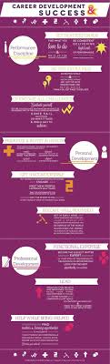 17 best ideas about pest analysis definition insect be successful when developing your career plan this infographic