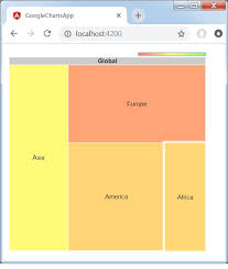 Google Charts For Angular 5 Angular Google Charts Quick Guide Tutorialspoint