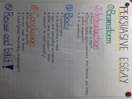 5 Paragraph Essay Template 4th Grade Brilliant Ideas Of Purpose Of Persuasive Essay Persuasive Essay