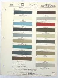 Sell 1968 Buick Ppg Color Paint Chip Chart All Models