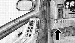 fuses and relays box diagramjeep grand cherokee 1999 2004 Jeep Grand Cherokee Fuse Box Diagram jeep grand cherokee 2 blok salon fuse box diagram jeep grand cherokee fuse box diagram 2008