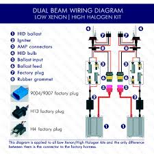 kensun installation hid led headlights dual beam low xenon high halogen wiring diagram