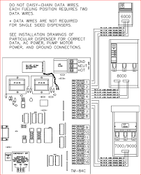 fuel controls and point of systems triangle microsystems wiring diagram for tms mpc systems controlling bennett electronics click to enlarge