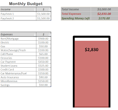 sample personal budget personal monthly budget template for excel pryor learning solutions
