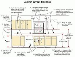 kitchen wiring layout kitchen image wiring diagram kitchen dimensions lacavedesoye com on kitchen wiring layout