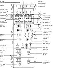 27 more 1997 ford ranger fuse box diagram picture bolumizle org 1997 ford ranger 4.0 fuse box diagram 27 more 1997 ford ranger fuse box diagram picture is our share for those of you who inquire related to our post this moment this info we provide for you so