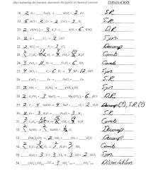 types of reactions word equations worksheet them and try to solve