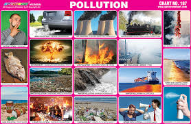 Pollution Chart Images Pollution Sticker Chart Buy Kids Learning Educational Charts Pollution Charts School Project Charts Product On Alibaba Com