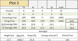 Tsi Score Chart Object Raku Technology Tsi