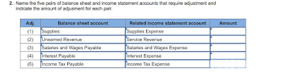 income tax payable balance sheet solved 2 name the five pairs of balance sheet and income