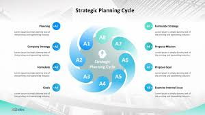 Planning A Presentation Template Management Strategy Templates Free Powerpoint Templates