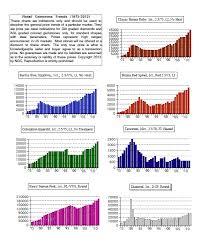 Gemstone Forecaster Vol 31 No 1