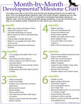 Baby Growth Development Chart Developmental Milestone Chart For Babies Month By Month