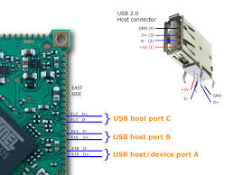 usb 2 0 wiring diagram wiring diagram schematics baudetails info usb to usb wiring diagram nilza net