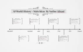 Ap World History Main Ideas By Prezi User On Prezi