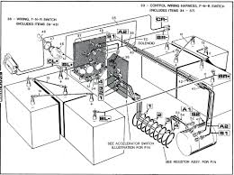 Amazing how to draw club car golf cart wiring diagram pictures