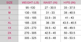 Spanx Power Mama Size Chart 48 Specific Spanx Maternity Size Chart