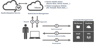 control the health of windows based devices windows  figure 10