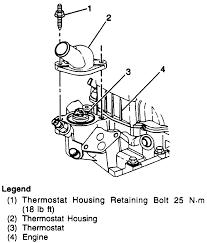 Repair guides engine mechanical thermostat 0900c1528006c449 p 0900c1528006c43d