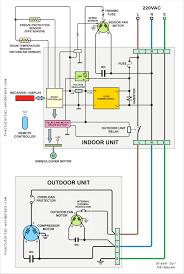 ac wiring codes wiring diagram