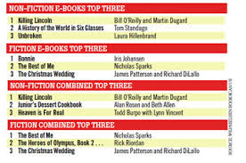 Book Chart Uk Uk Publishers Call For E Book Chart After Wsj First The