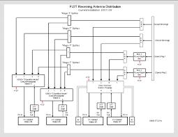 dsl splitter wiring diagram in wiring diagram for 200 amp service Distribution Box Wiring Diagram dsl splitter wiring diagram and pj2t rx ant distribution actual1 jpg distribution panel wiring diagram