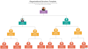 Visio Online Org Chart Template Organizational Structure Template You Can Edit This