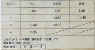 郵便 局 ポスト 集荷 時間