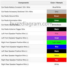 toyota car stereo wiring color wiring library jvc car radio stereo audio wiring diagram at Jvc Radio Wiring Diagram