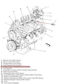 similiar chevy impala engine diagram keywords 2002 chevy impala engine diagram 2002 chevy impala engine diagram