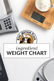 Ingredient Weight Chart Ingredient Weight Chart This Handy Reference Chart Is A
