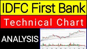 Idfc First Bank Technical Chart Analysis Idfc First Bank Share