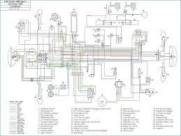 train horn wiring diagram wiring diagram for horn enthusiast wiring train horn wiring diagram cape horn wiring diagram gm horn diagram air horn diagram horn banyan