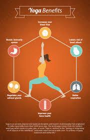 an essay on yoga and health reflective essay on english class an essay on yoga and health