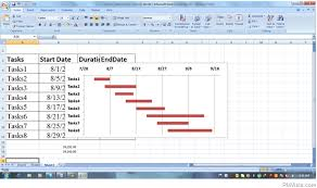 How To Make A Gantt Chart With Dates In Excel Create A Gantt Chart Using Microsoft Excel Mpp Schedule