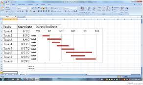 Create A Gantt Chart Using Microsoft Excel Mpp Schedule