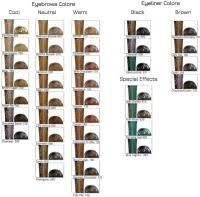 Softap Color Chart Shopping Cart Softap Kits