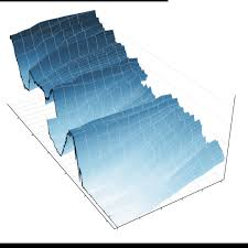 A 3 D View Of A Chart That Predicts The Economic Future The