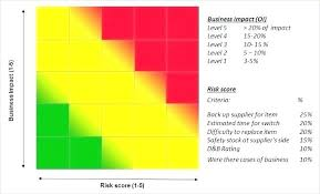 heatmap in excel how to create a heatmap in excel heatmap excel in excel heat map in
