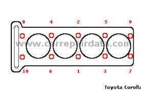 Toyota Corolla 1.4 2000-2002 4ZZ-FE Car Repair Manual